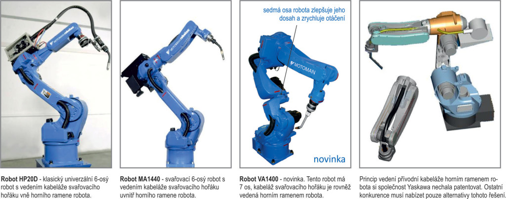 Automat---robotizace-Motoman_html_m7dfb8865