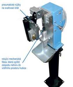 Mechanická čistička robotických svařovacích hořáků